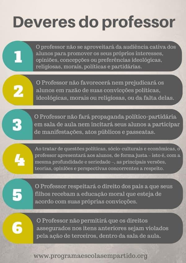 escola sem partido cartaz deveres do professor - 'Escola sem Partido': Entenda a polêmica em torno do projeto de lei